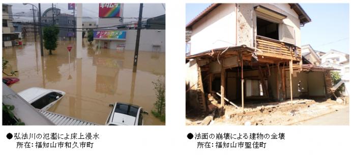 家屋被害(床上浸水、床下浸水)/京都府ホームページ
