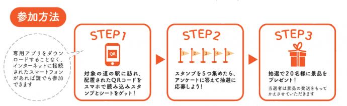 モバイルスタンプラリー参加方法